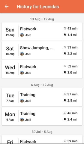 Riding Apps: Equilab – Numenor Farms